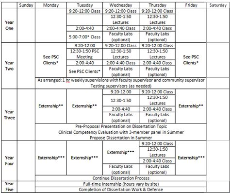 Liu Academic Calendar Curriculum Liu