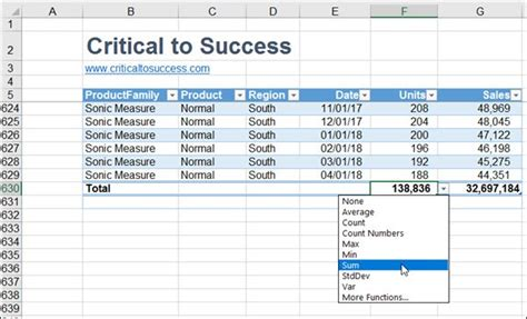 Excel Drop List From Table by 18 Top Tips For Creating Excel Lists Or Excel Tables