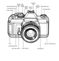 y9found slr camera with labels