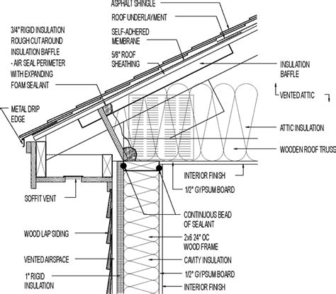 wood siding wall section vented attic siding for mixed climate raised heel truss