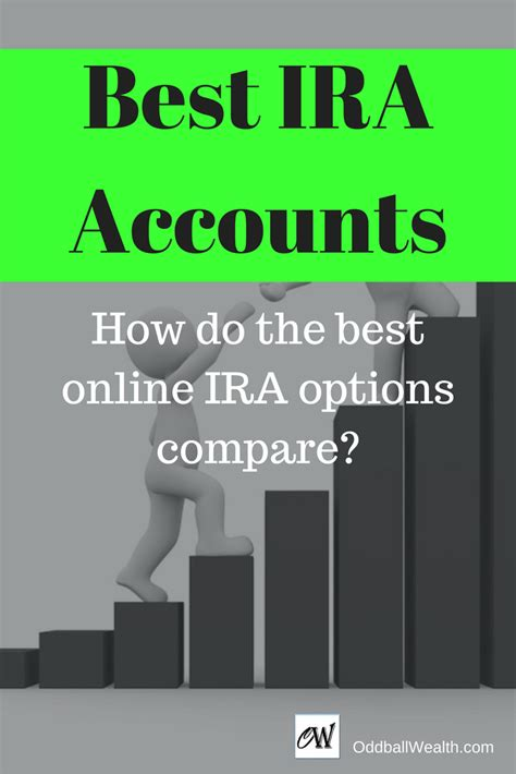 best ira accounts best ira accounts for retirement and term growth in 2016