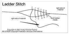swing tack stitch 1000 images about sewing techniques on pinterest