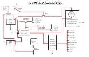 100 easy boat wiring boat building standards basic
