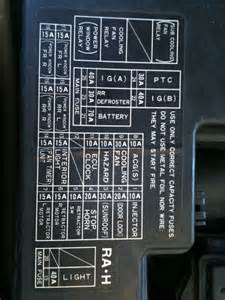 91 crx engine fuse box diagram get free image about wiring diagram
