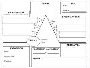 5 Point Plot Outline by Best 25 Plot Diagram Ideas On Teaching Plot Plot Chart And Fiction Stories