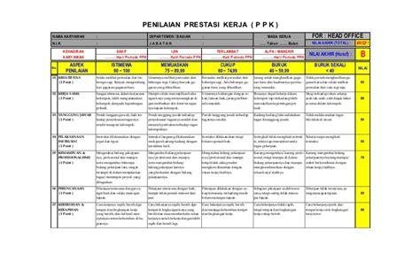 format laporan absensi pegawai contoh penilaian kinerja karyawan