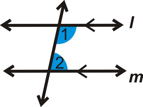 Consecutive Interior Angle by Same Side Interior Angles Read Geometry Ck 12