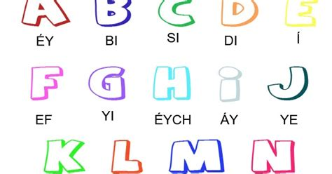 imagenes de ingles para imprimir abecedario en ingles escrito y pronunciacion para imprimir