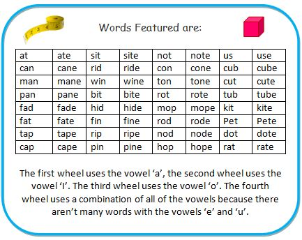 et pattern words silent e word list nyla s crafty teaching the silent e