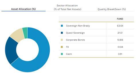 stanley emerging markets fund stanley emerging markets debt fund last