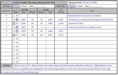 quality assurance spreadsheet template best photos of quality assurance document template