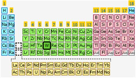 tungsten the periodic table at knowledgedoor
