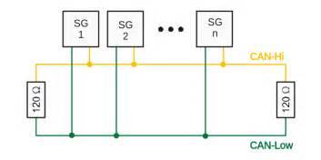 file can bus elektrische zweidrahtleitung svg wikimedia