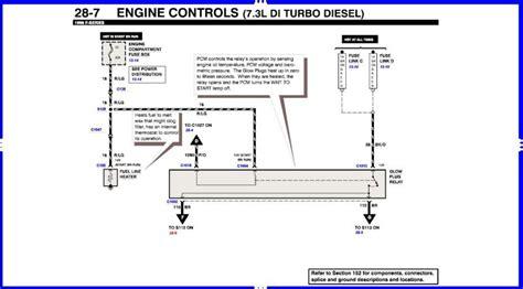 100 7 3 powerstroke glow wiring diagram ford