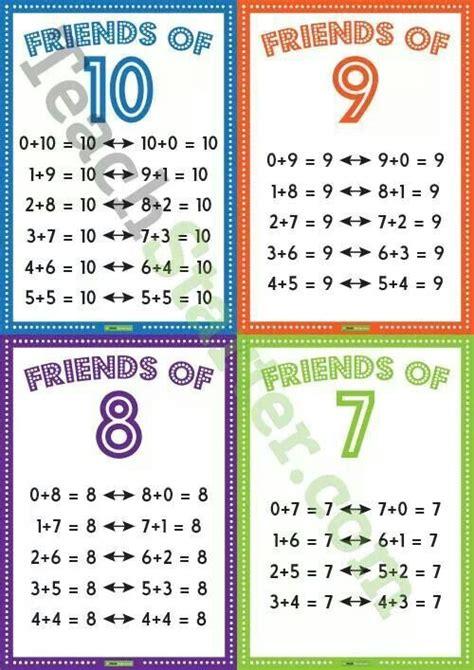 number bonds chart maths math notes math addition