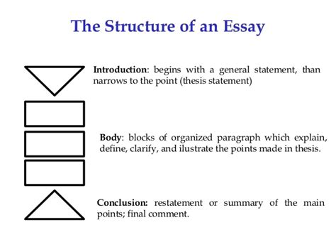Of The Author As A Post Structuralist Essay by Three Point Structure Thesis Writing Persuasive Essays Ereading Worksheets