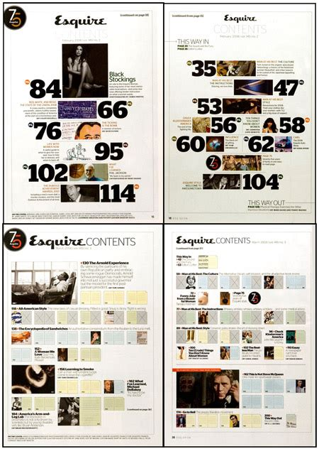 magazine layout contents contents page research mlog
