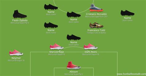make your own football shoes you can now create your own football boot line up footy