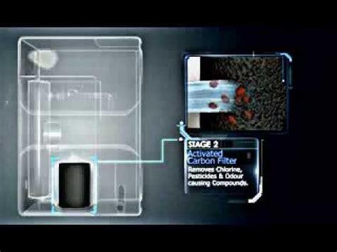Istimewa Saringan Filter Penjernih Air Water Filter unilever pureit marvella uv technology saringan filter air minum