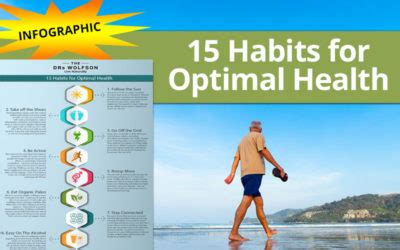 heartful habits natural health and wellness paleo nutrition holistic medicine blog by the drs wolfson