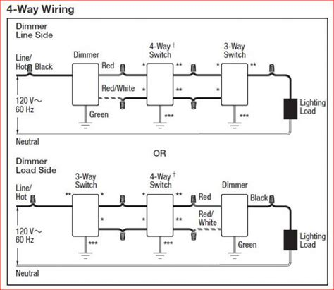 lutron 4 way dimmer wiring diagram lutron automotive