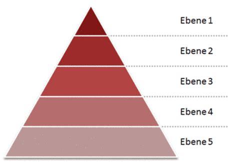 Beschriftung Pyramide by Powerpoint 2002 Bis 2010 Pyramiden Leicht Gemacht