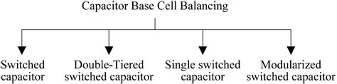 single switched capacitor battery balancing system enhancements single switched capacitor battery balancing system enhancements 28 images energies free text