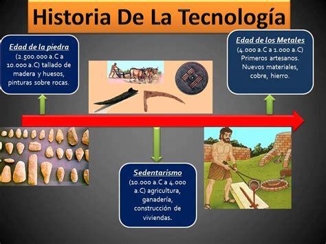 linea de tiempo de la historia de la psicologia historia de la tecnologia linea del tiempo youtube
