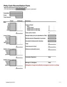 Drawer Balance Sheet Template by Drawer Balance Sheet Template Quotes