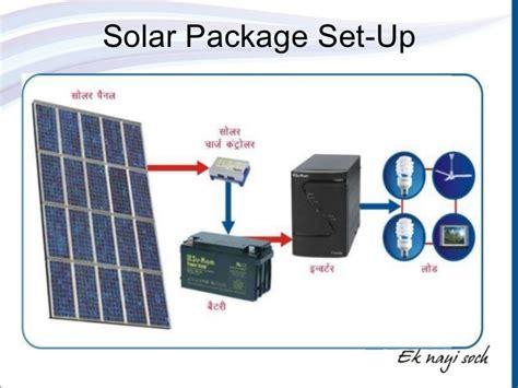 Solar Lighting System Ppt Sukam Solar Ppt