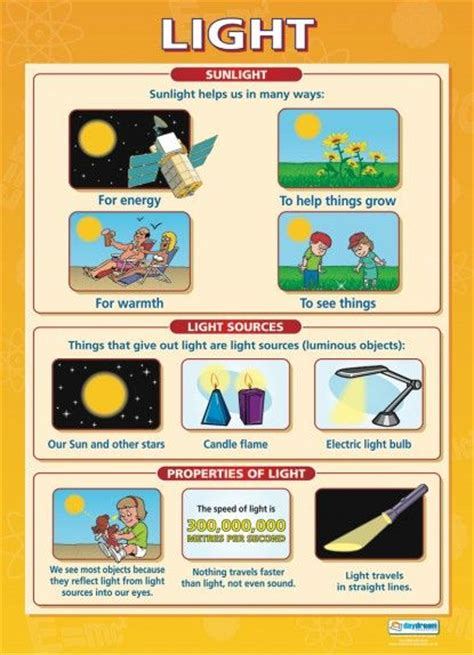 what is light in science pinterest the world s catalog of ideas