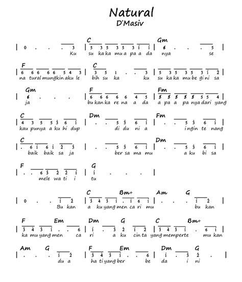 not angka asal kau bahagia gudang lagu not angka pianika lagu d masiv