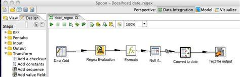 regex pattern for date yyyymmdd diethard steiner on business intelligence kettle