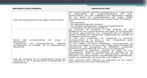 registro de compra y ventas activos fijos libro de registro de compra y ventas activos fijos libro de banco y
