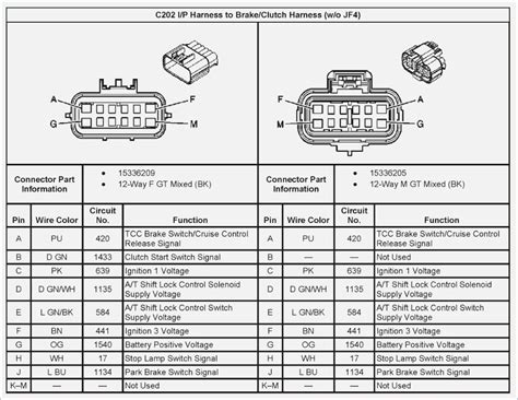 07 avalanche radio wiring diagram gallery electrical circuit diagram ideas eidetec 2007 chevy tahoe radio wiring diagram vivresaville