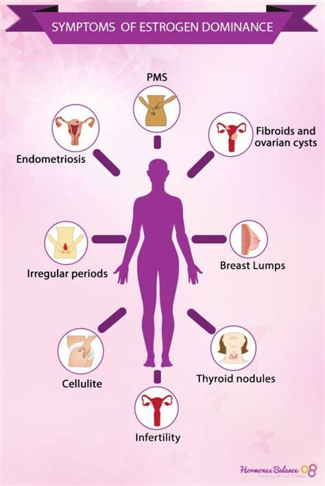 alimenti progesterone il monitoraggio ciclo e della fertilit 224