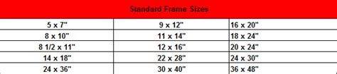 Standard Mat Sizes For Framing by How To Mat And Frame How To Mat And Frame