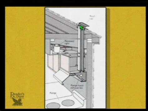 range exhaust fan insert venting kitchen hood through roof ppi blog