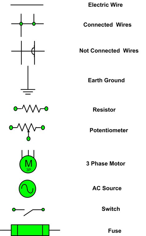 pretty symbols used in electrical drawings contemporary