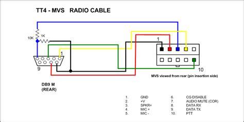 db15 pinout diagram db15 get free image about wiring diagram