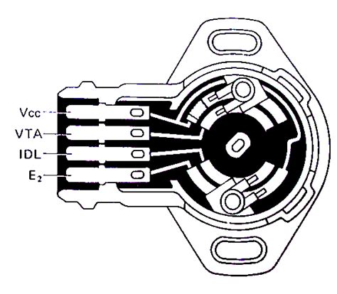 car engine manuals 1991 toyota previa electronic throttle control ttec 4848 shamsher off car