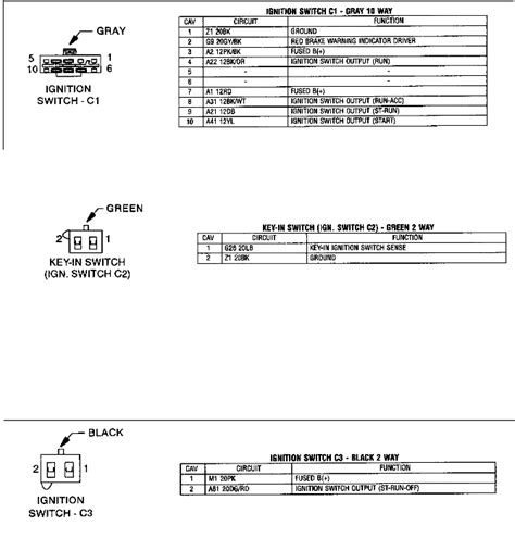 ignition wiring diagram   dodge caravan