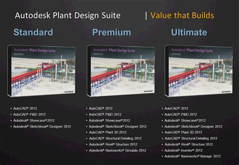 autodesk point layout user guide cadworx 2012 download