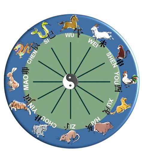 hor scopo chino serpiente tarot y esoterismo horoscopo gratis tarot y esoterismo