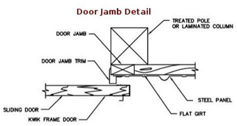 Barn Door Detail Folding Door Detail Drawing