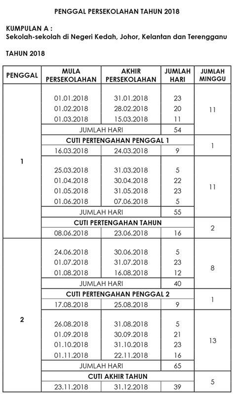 Kalendar 2018 Cuti Penggal Takwim Kalendar Penggal Persekolahan 2018