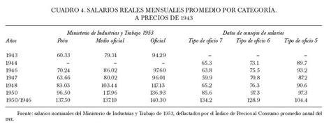 Consejo Salarial 18 De Febrero 2016 Uruguay | consejo de salarios servicio domestico aumento 2016
