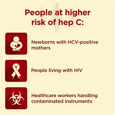 hepatitis c by the numbers facts stats and you