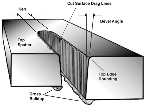 cutting layout definition troubleshooting cnc plasma cutting part ii the fabricator