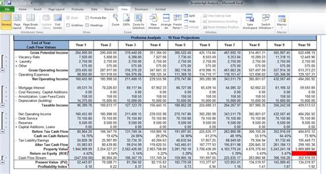 Cash Flow Analysis Software Facesit Sex Rental Property Proforma Template Excel